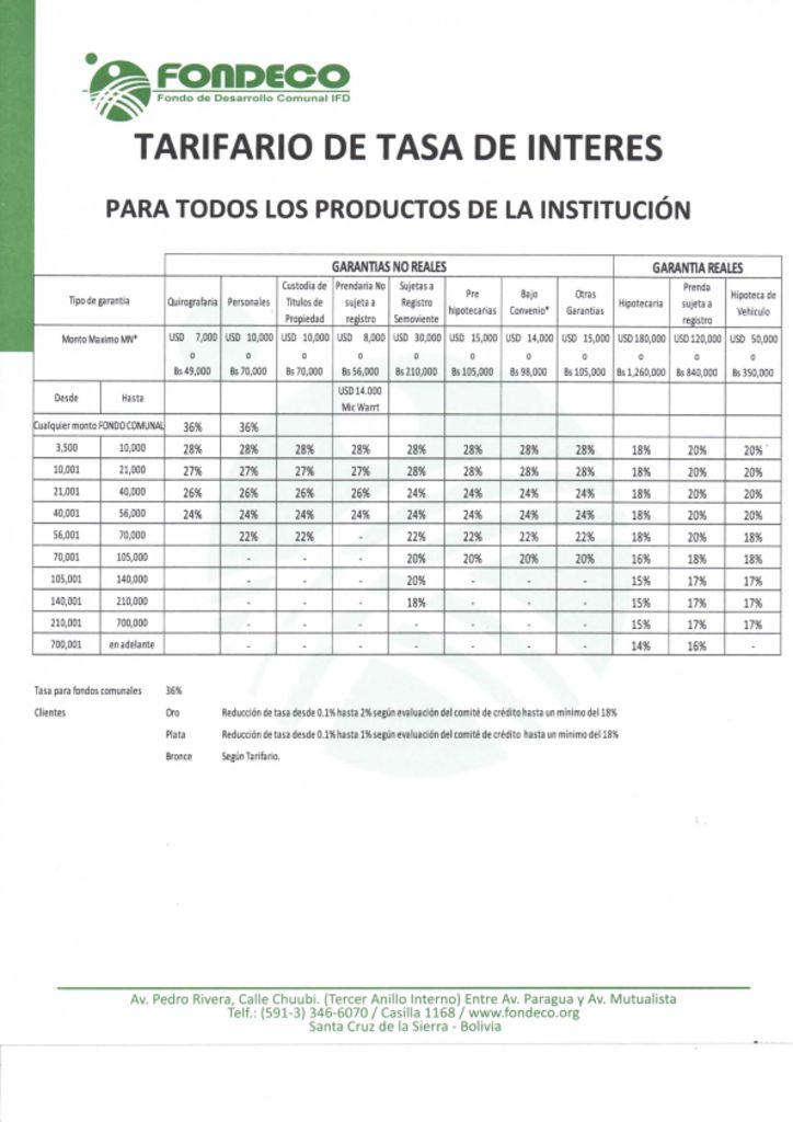 thumbnail of Tarifario de tasas de interes