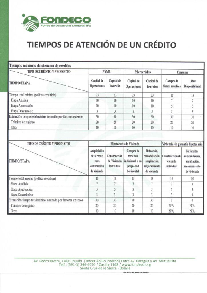 thumbnail of Tiempos de atn de creditos